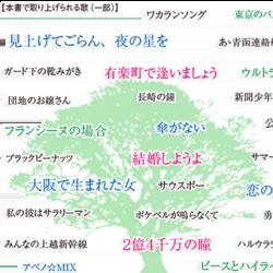「聴く戦後史」の作者、川口時弘さん
